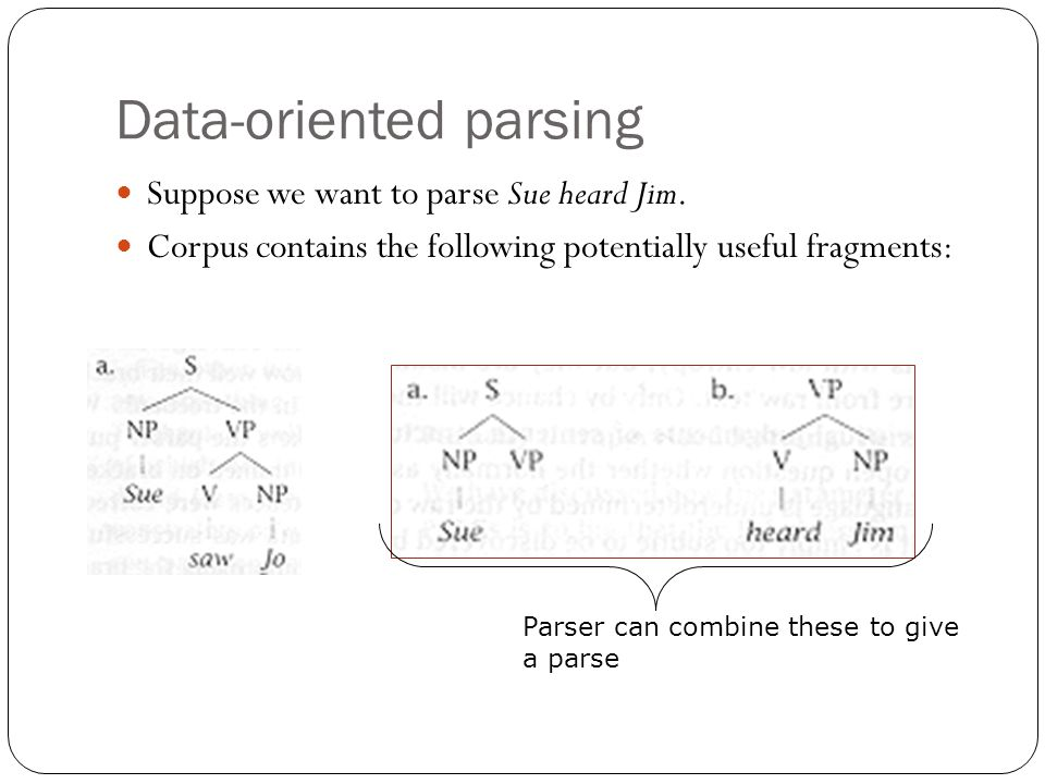 Data-oriented parsing Suppose we want to parse Sue heard Jim. Corpus contains the following potentially useful fragments: Parser can combine these to