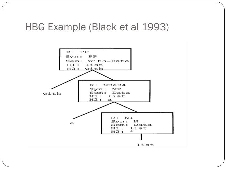 HBG Example (Black et al 1993)