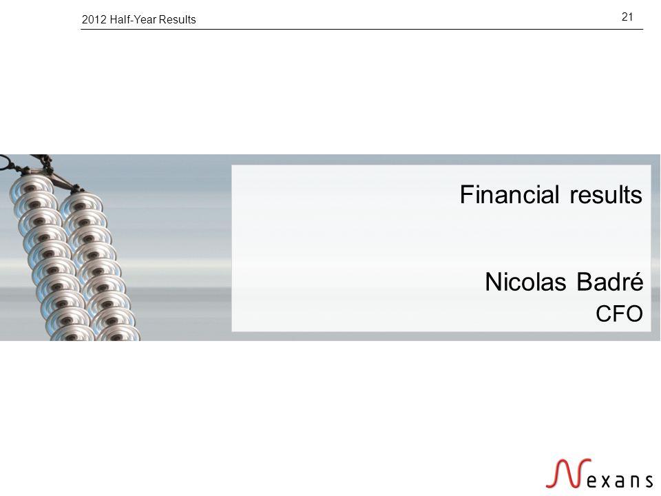 2012 Half-Year Results 21 Nicolas Badré CFO Financial results