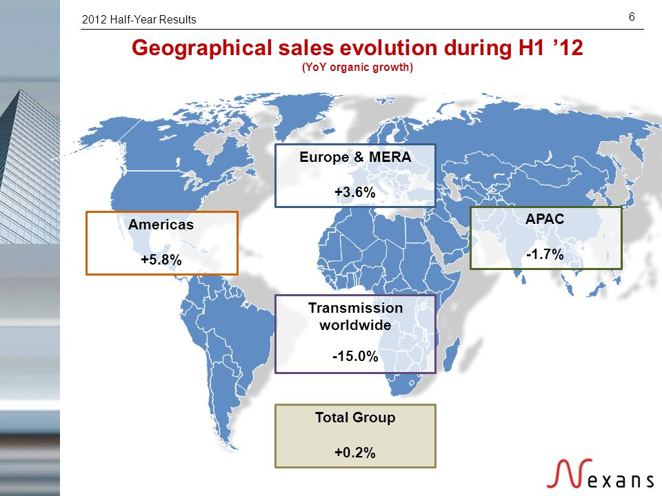 2012 Half-Year Results 6 Geographical sales evolution during H1 '12 (YoY organic growth) Europe & MERA +3.6% Americas +5.8% APAC -1.7% Total Group +0.