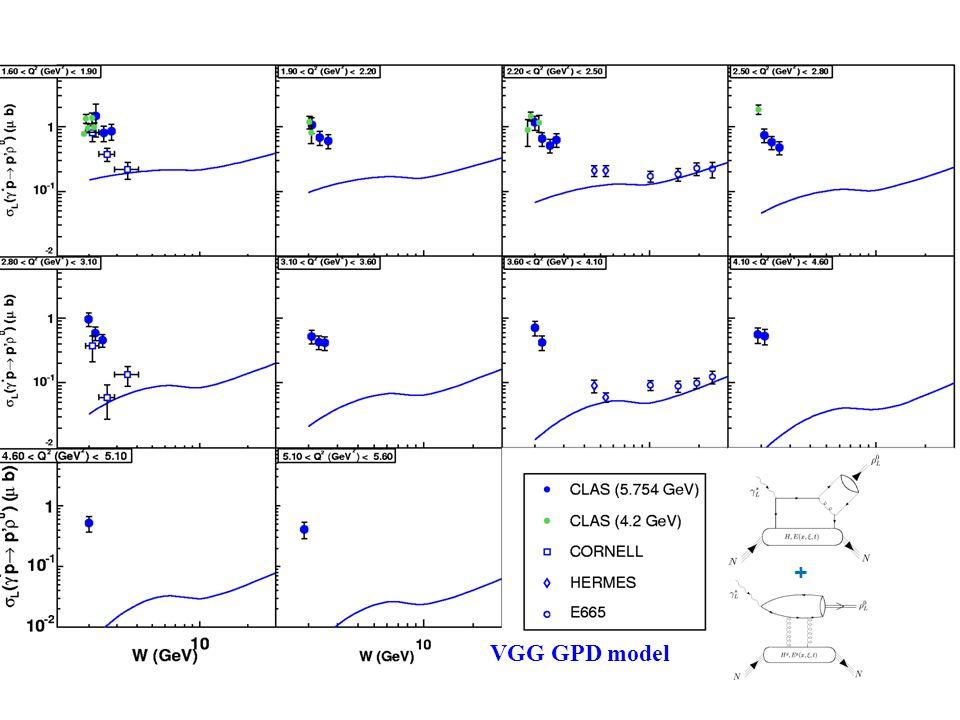VGG GPD model +