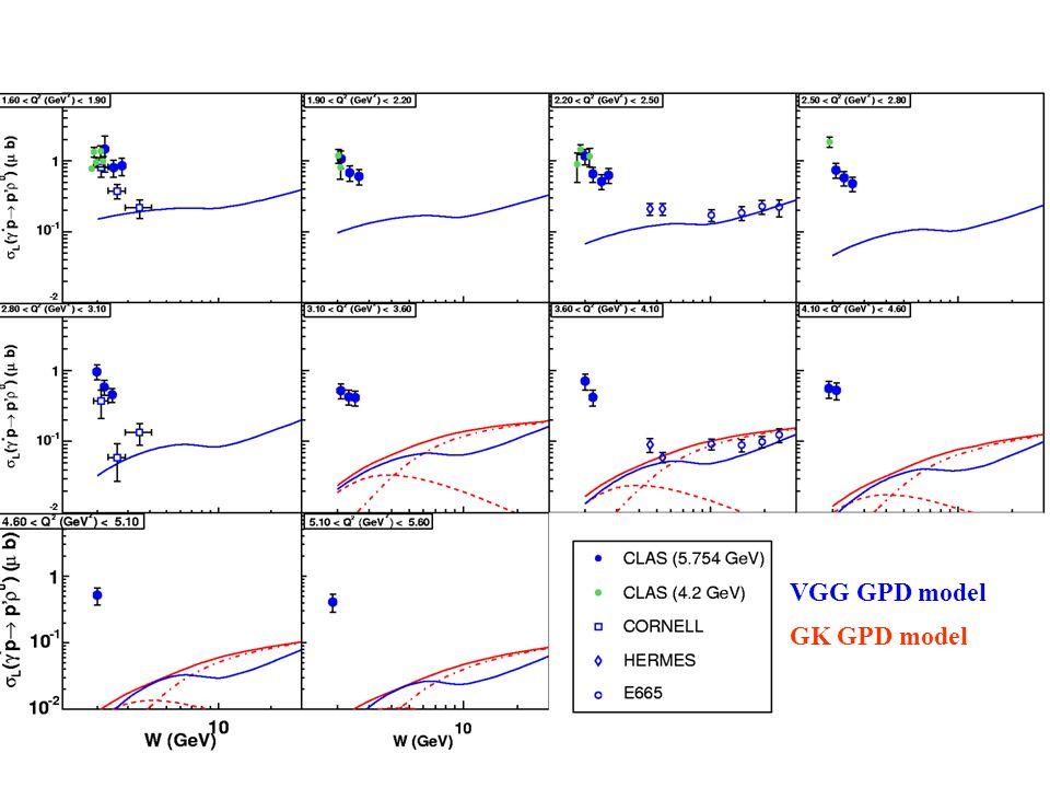 GK GPD model