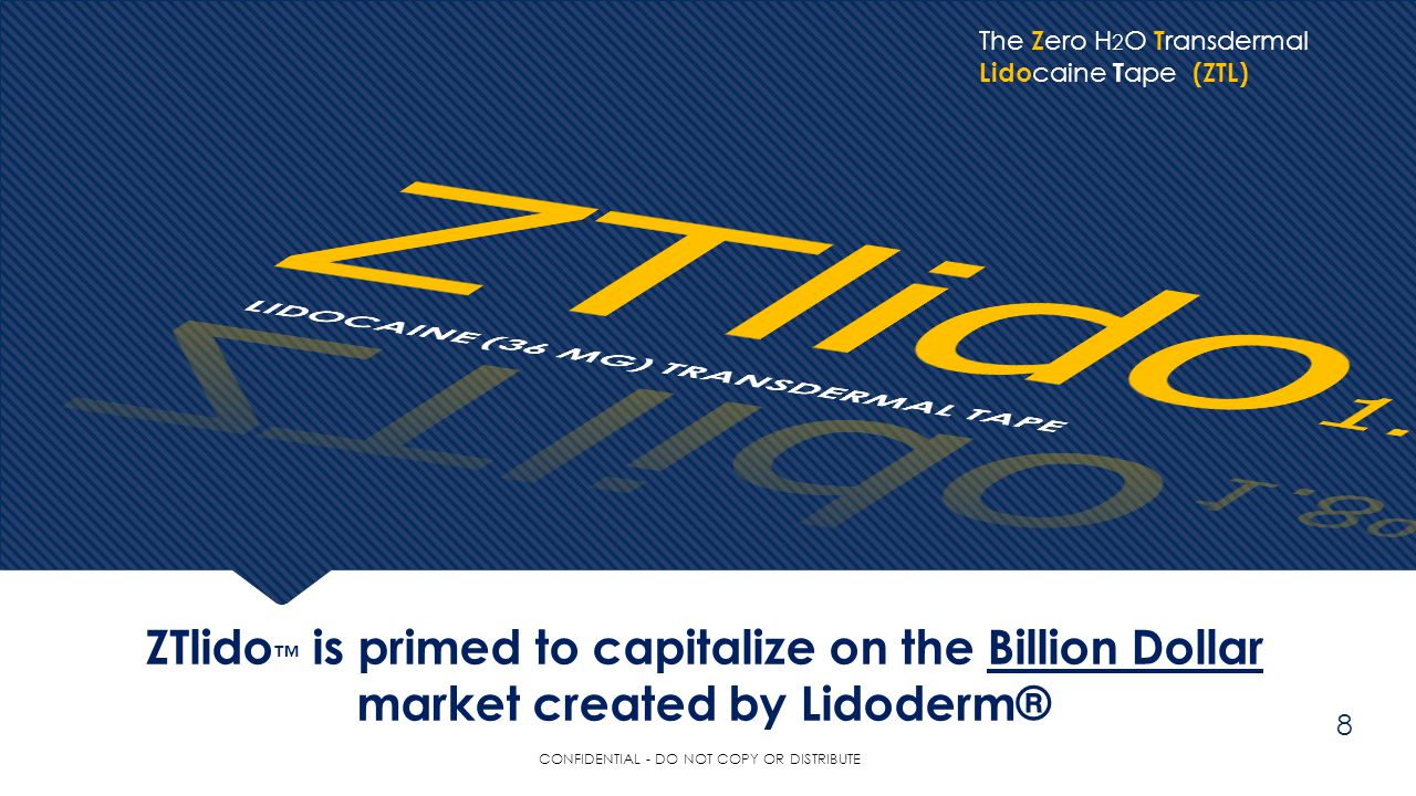 ZTlido ™ is primed to capitalize on the Billion Dollar market created by Lidoderm® The Z ero H 2 O T ransdermal Lido caine T ape (ZTL) 8 CONFIDENTIAL