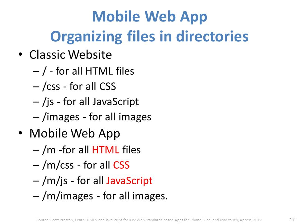 Mobile Web App Organizing files in directories Classic Website – / - for all HTML files – /css - for all CSS – /js - for all JavaScript – /images - for all images Mobile Web App – /m -for all HTML files – /m/css - for all CSS – /m/js - for all JavaScript – /m/images - for all images.