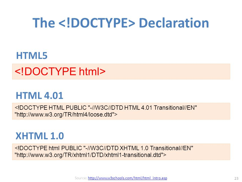 The Declaration 23 <!DOCTYPE HTML PUBLIC -//W3C//DTD HTML 4.01 Transitional//EN http://www.w3.org/TR/html4/loose.dtd > <!DOCTYPE html PUBLIC -//W3C//DTD XHTML 1.0 Transitional//EN http://www.w3.org/TR/xhtml1/DTD/xhtml1-transitional.dtd > HTML5 HTML 4.01 XHTML 1.0 Source: http://www.w3schools.com/html/html_intro.asphttp://www.w3schools.com/html/html_intro.asp