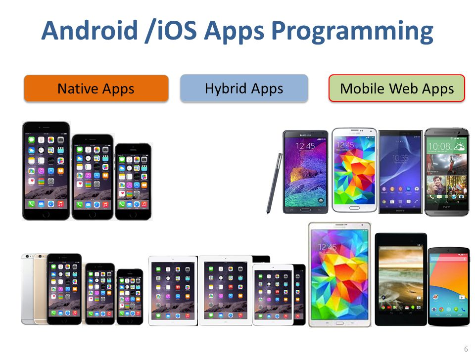 Android /iOS Apps Programming 6 Native Apps Mobile Web Apps Hybrid Apps