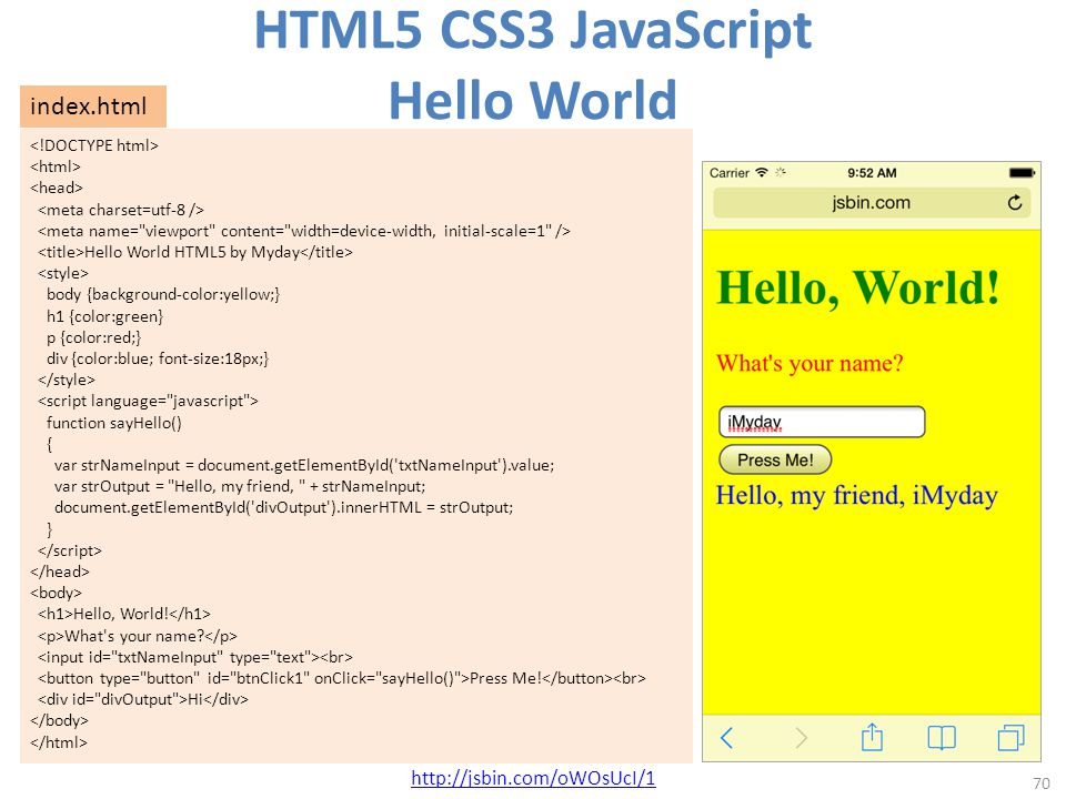 HTML5 CSS3 JavaScript Hello World 70 Hello World HTML5 by Myday body {background-color:yellow;} h1 {color:green} p {color:red;} div {color:blue; font-size:18px;} function sayHello() { var strNameInput = document.getElementById( txtNameInput ).value; var strOutput = Hello, my friend, + strNameInput; document.getElementById( divOutput ).innerHTML = strOutput; } Hello, World.