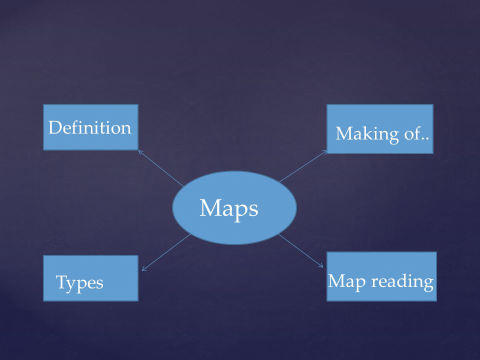 Write down 10 words which you associate with maps Assignment