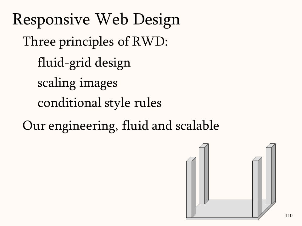 Three principles of RWD: fluid-grid design scaling images conditional style rules Our engineering, fluid and scalable Responsive Web Design 110