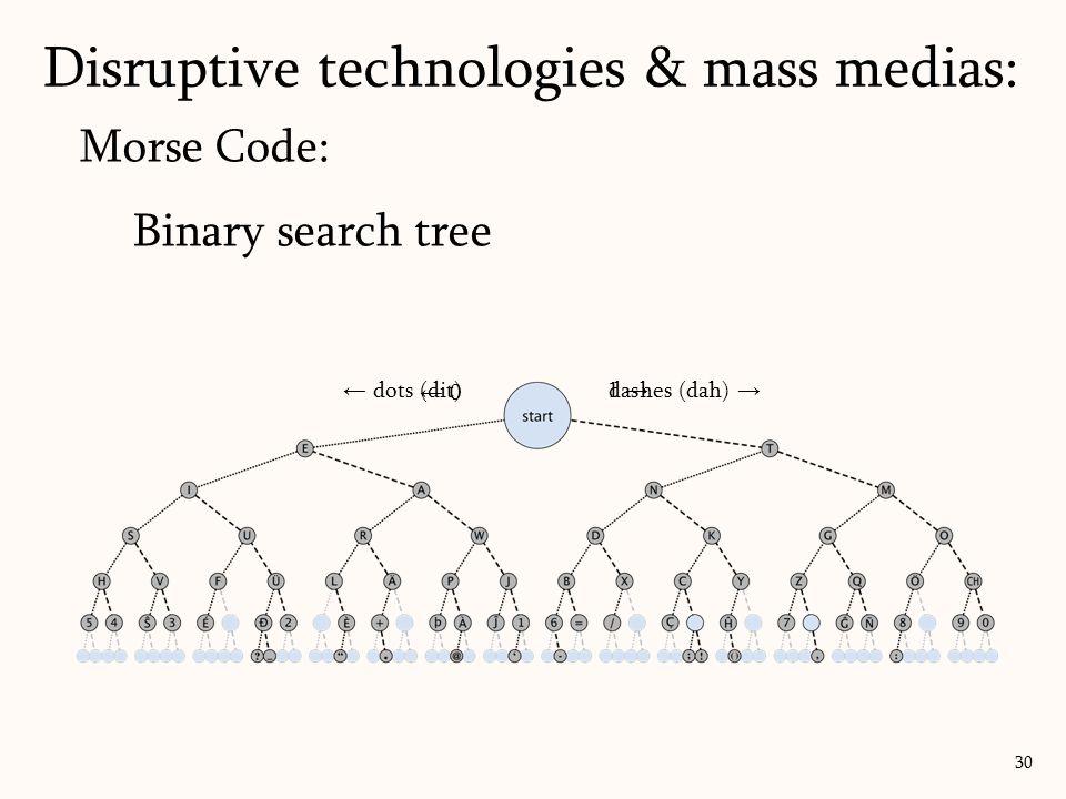 Morse Code: Binary search tree 30 Disruptive technologies & mass medias: ← dots (dit)dashes (dah) → ← 0← 0 1 →
