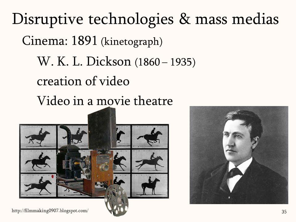Cinema: 1891 (kinetograph) W. K. L.