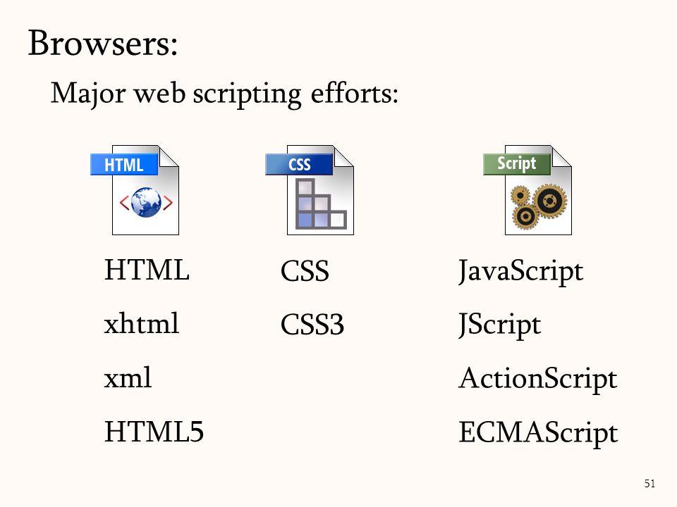 Major web scripting efforts: Browsers: 51 HTML xhtml xml HTML5 JavaScript JScript ActionScript ECMAScript CSS CSS3