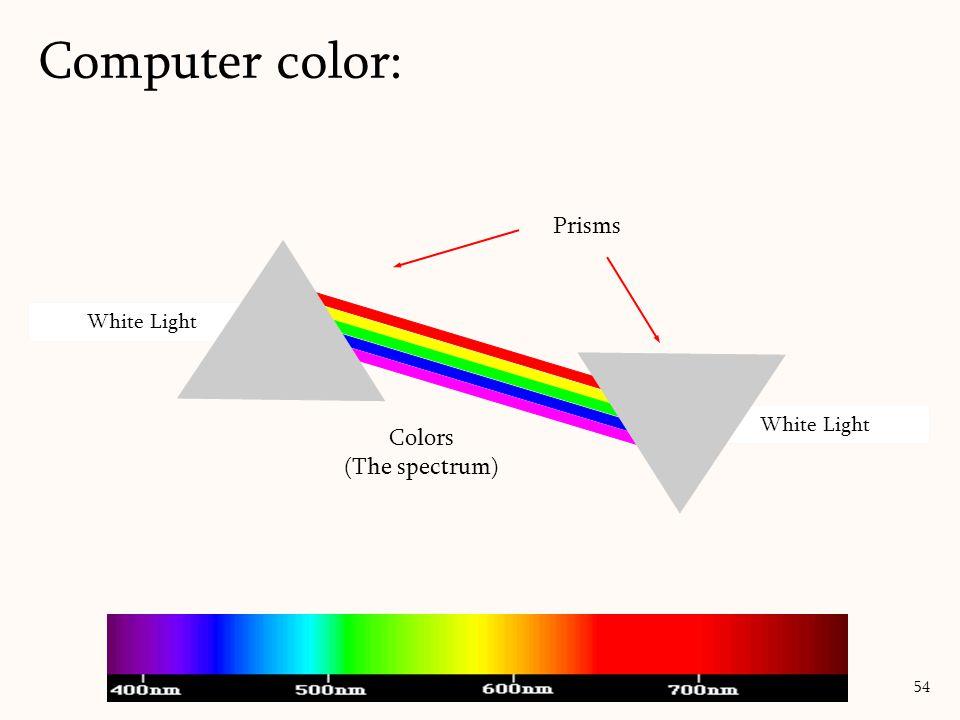 Computer color: 54 White Light Colors (The spectrum) Prisms