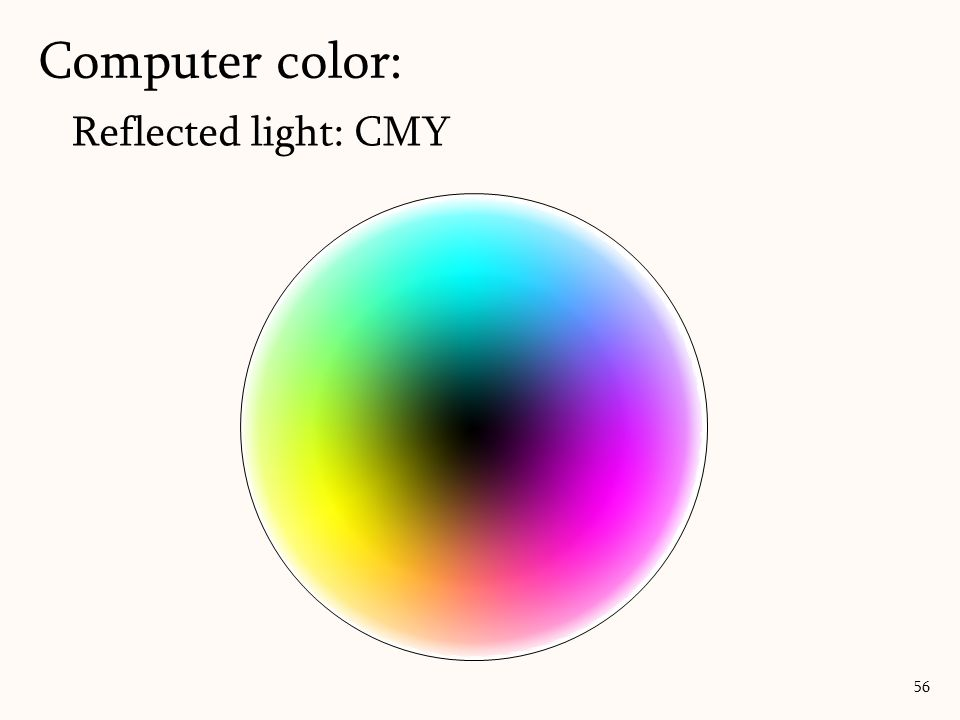 Reflected light: CMY Computer color: 56