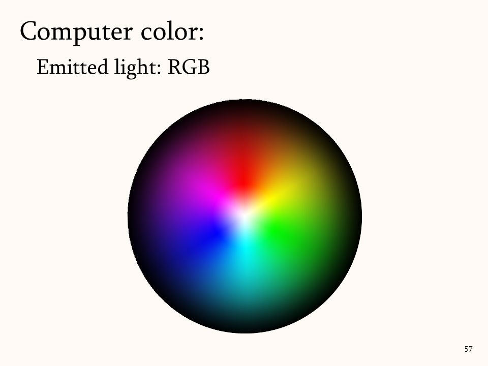 Emitted light: RGB Computer color: 57