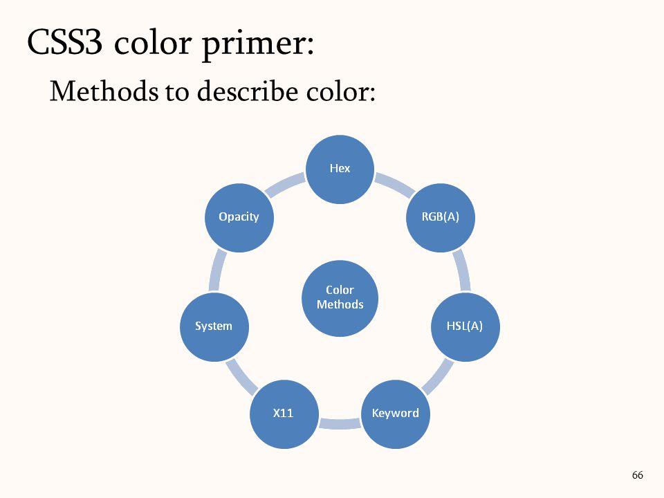 Methods to describe color: CSS3 color primer: 66