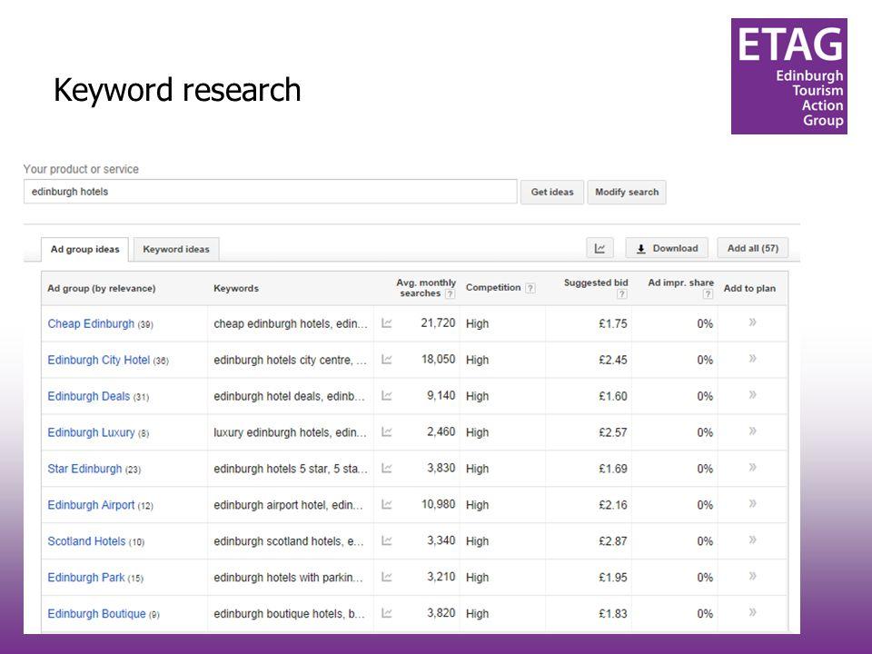 #techtourism#techtourism Keyword research