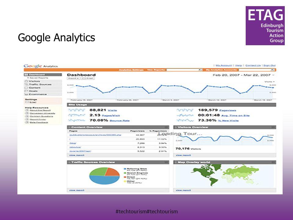 #techtourism#techtourism Google Analytics