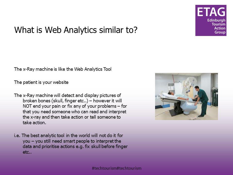 #techtourism#techtourism What is Web Analytics similar to.
