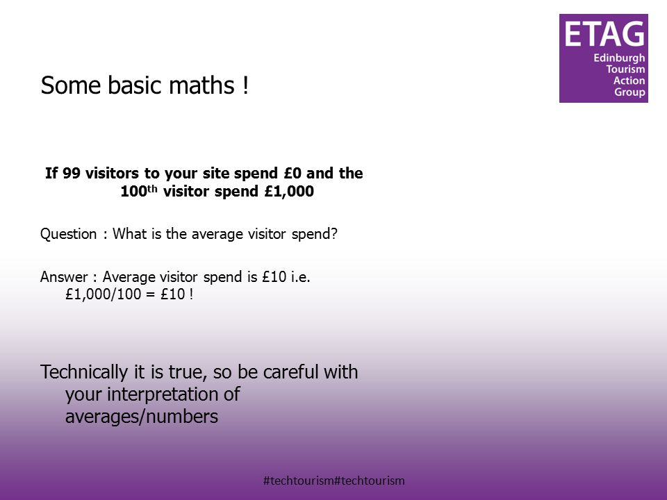 #techtourism#techtourism Some basic maths .