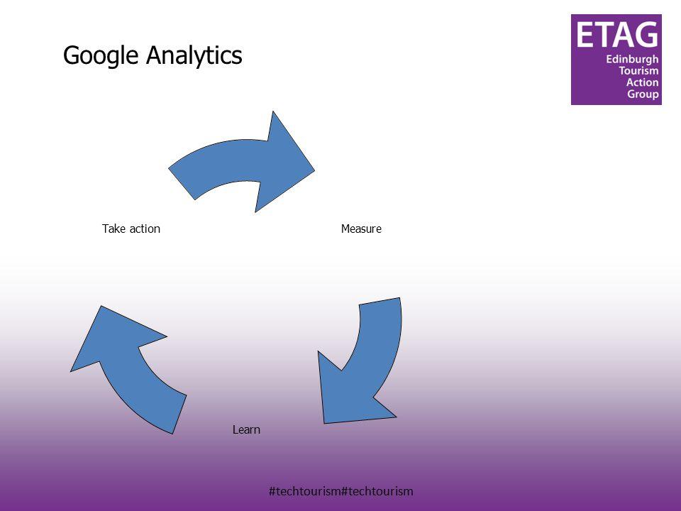 #techtourism#techtourism Google Analytics Measure Learn Take action