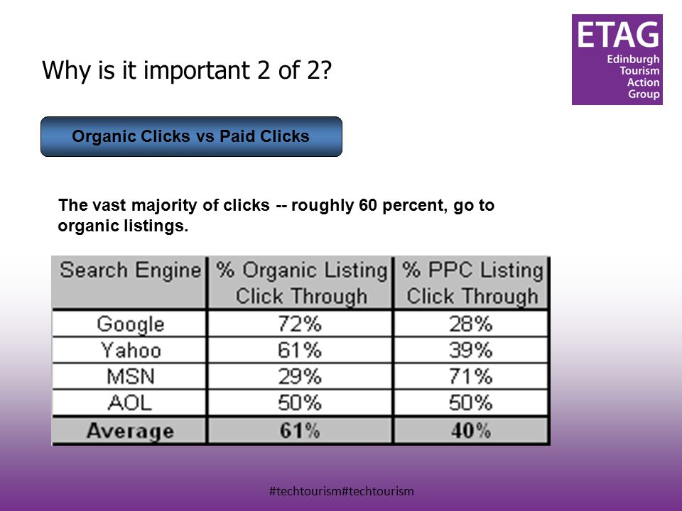 The percentage of web site visitors who arrive at a web site entry page, then leave without going any deeper into the site.
