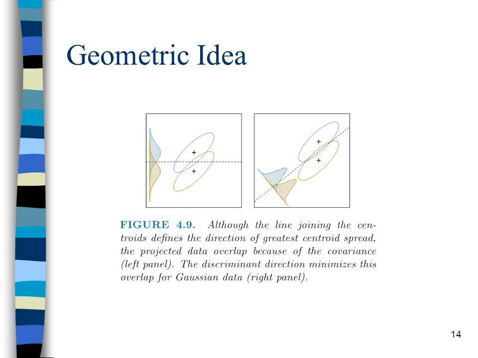 Geometric Idea 14