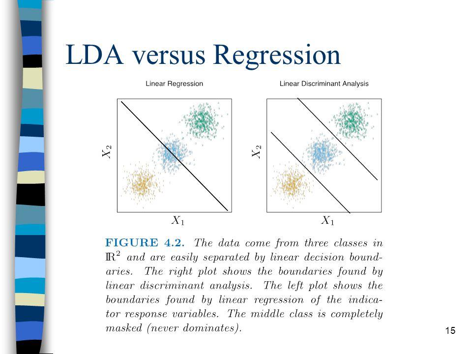 LDA versus Regression 15