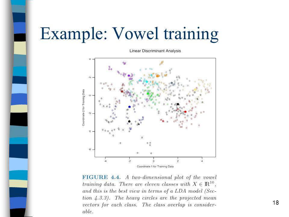 18 Example: Vowel training