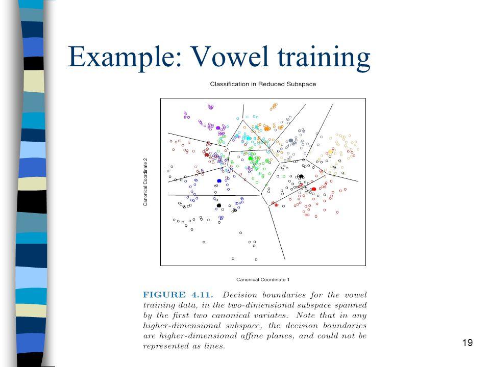19 Example: Vowel training