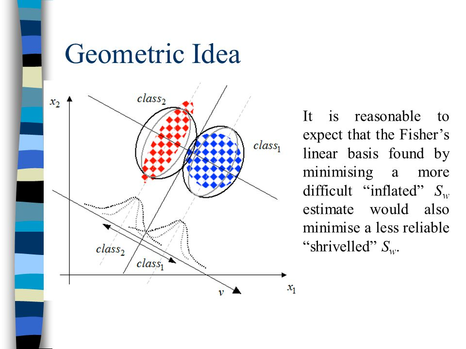 Geometric Idea It is reasonable to expect that the Fisher's linear basis found by minimising a more difficult inflated S w estimate would also minimise a less reliable shrivelled S w.