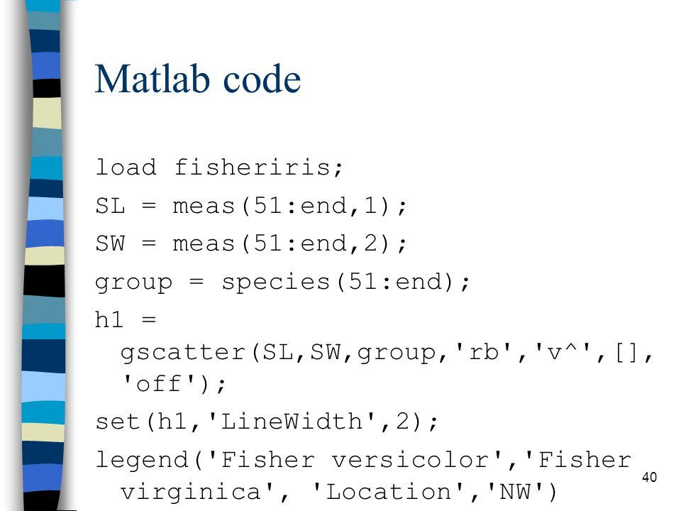 Matlab code load fisheriris; SL = meas(51:end,1); SW = meas(51:end,2); group = species(51:end); h1 = gscatter(SL,SW,group,'rb','v^',[], 'off'); set(h1