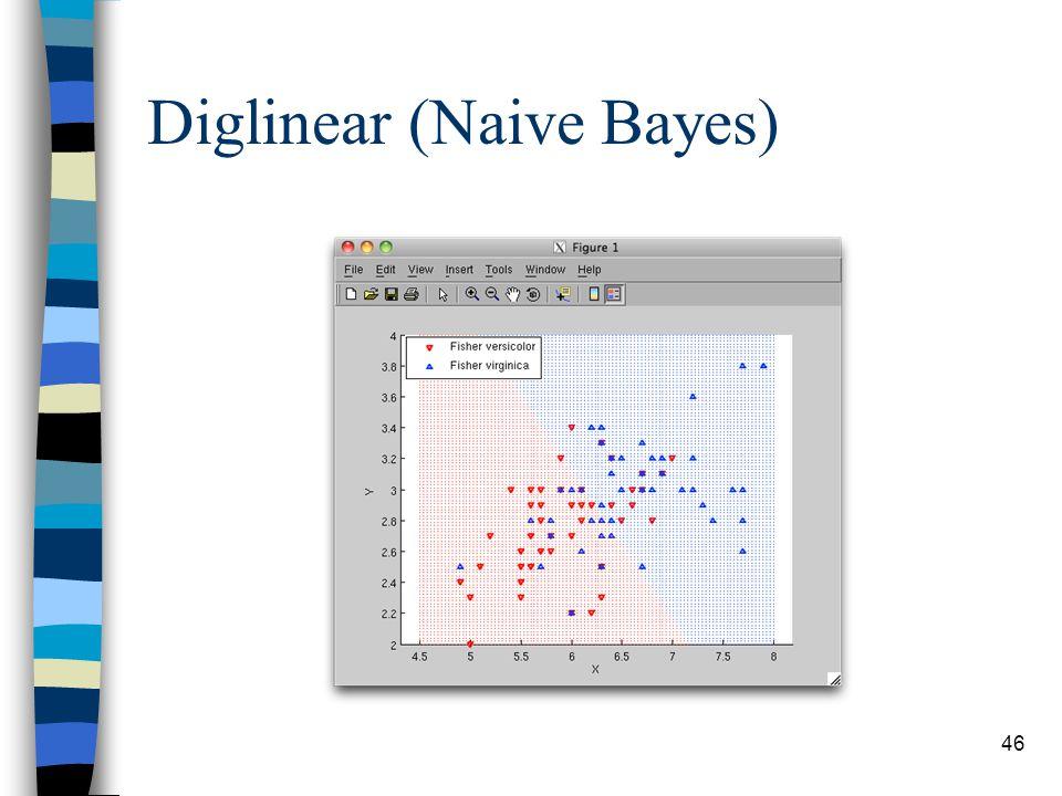 Diglinear (Naive Bayes) 46