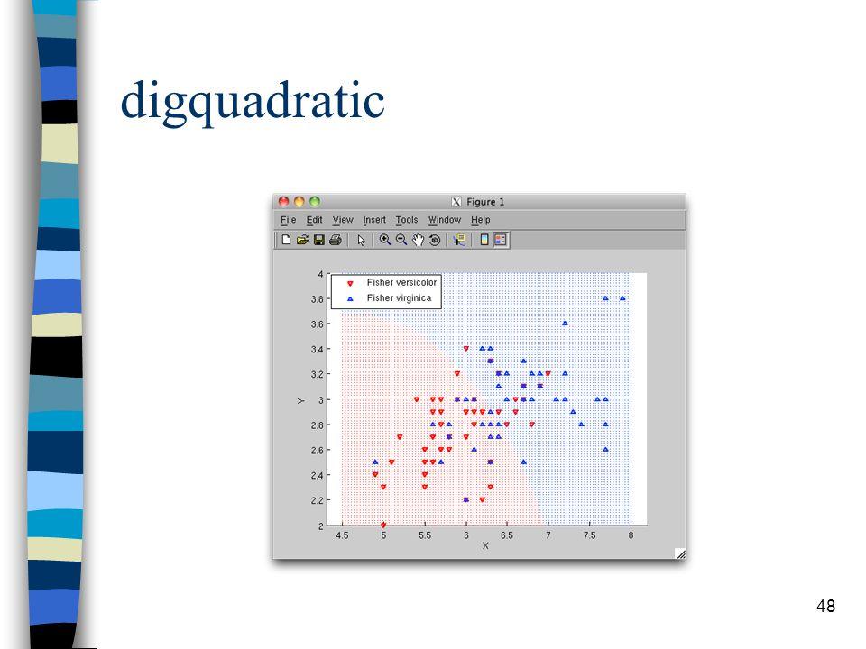 digquadratic 48