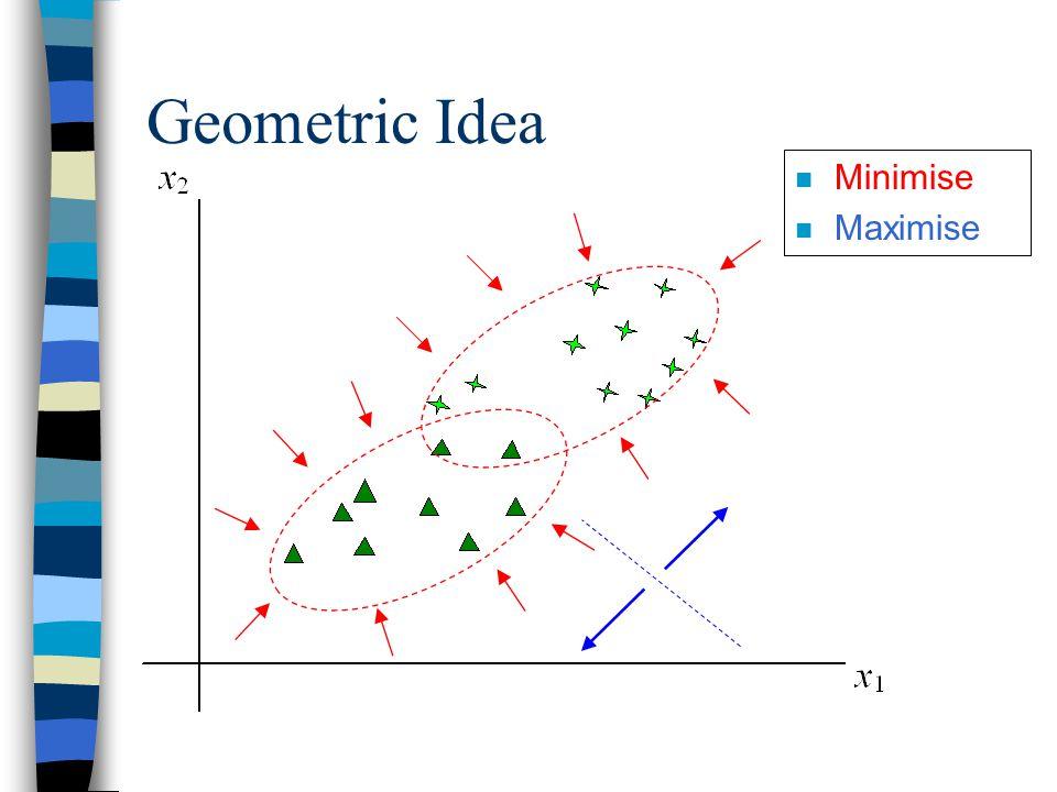 Geometric Idea n Minimise n Maximise