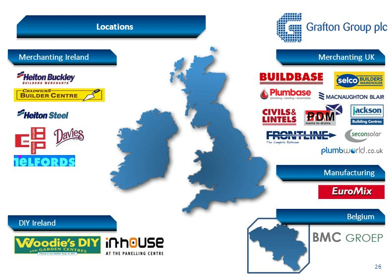 Locations Merchanting UK Merchanting Ireland DIY Ireland.co.uk Belgium Manufacturing 26