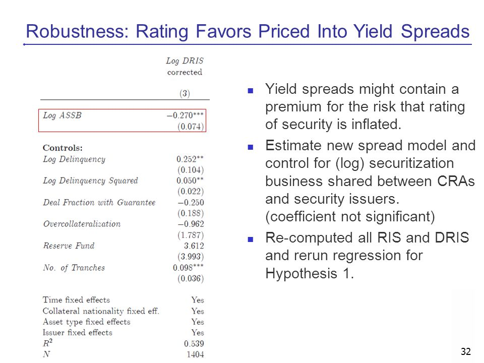 32 Robustness: Rating Favors Priced Into Yield Spreads Yield spreads might contain a premium for the risk that rating of security is inflated. Estimat