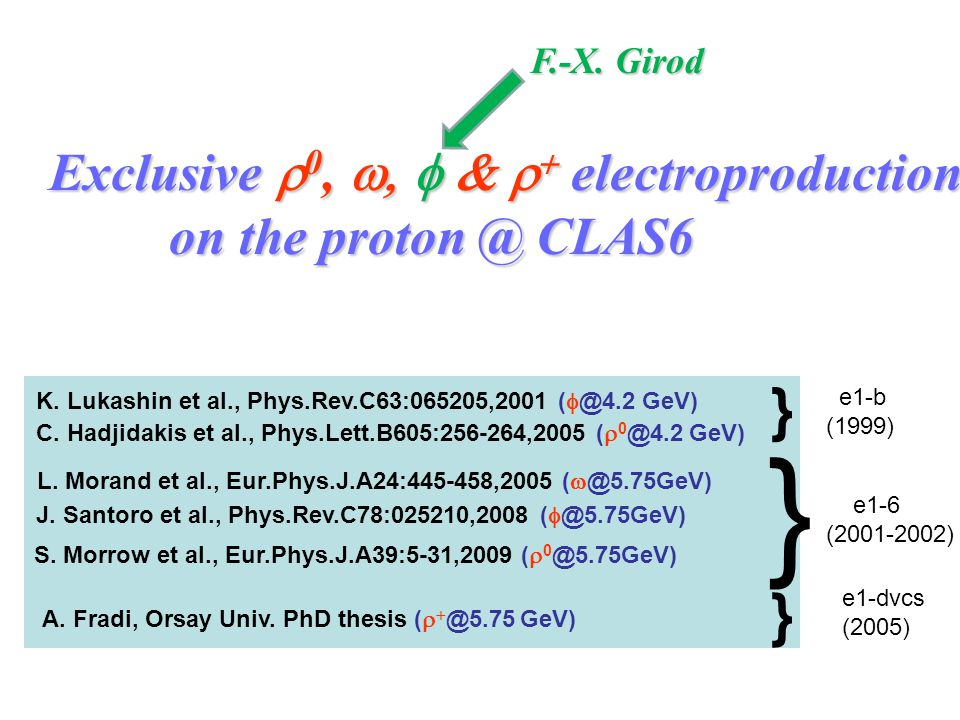 Exclusive  0,   electroproduction on the proton @ CLAS6 on the proton @ CLAS6 S.