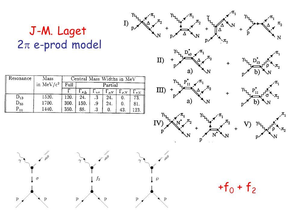 J-M. Laget 2  e-prod model +f 0 + f 2