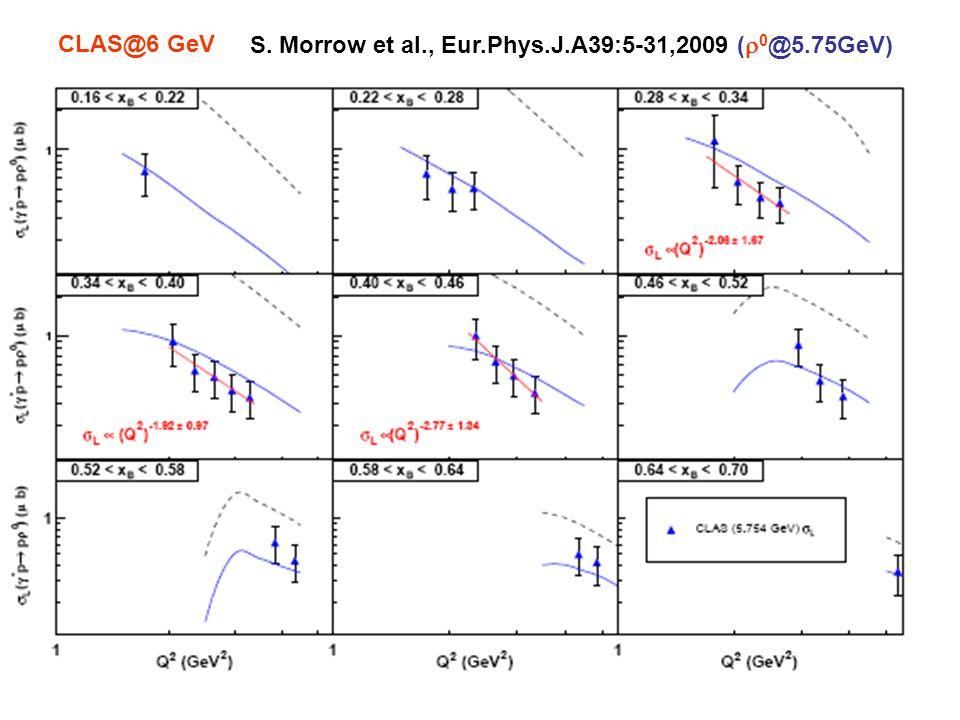 CLAS@6 GeV S. Morrow et al., Eur.Phys.J.A39:5-31,2009 (  0 @5.75GeV)