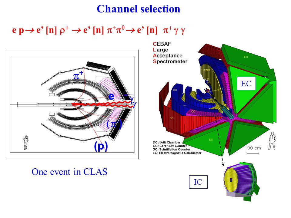 ++ e  - ) (p)   One event in CLAS e p  e' [n]    e' [n]  +  0  e' [n]    Channel selection IC EC