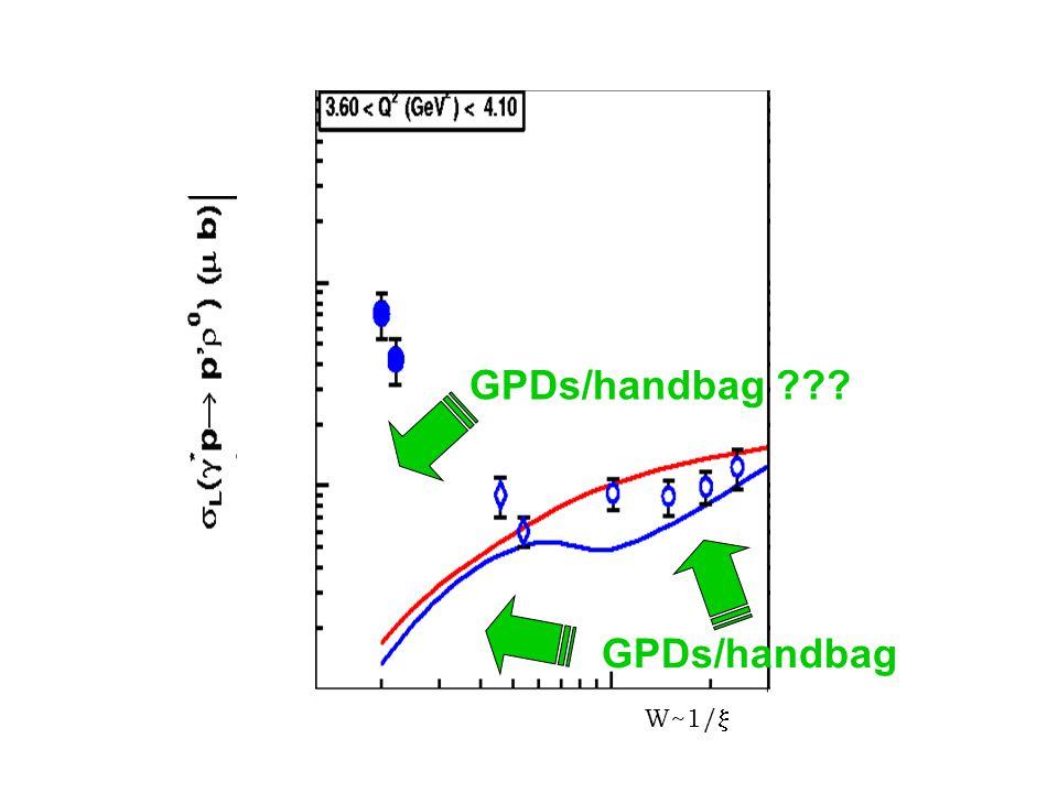 W~1/  GPDs/handbag GPDs/handbag
