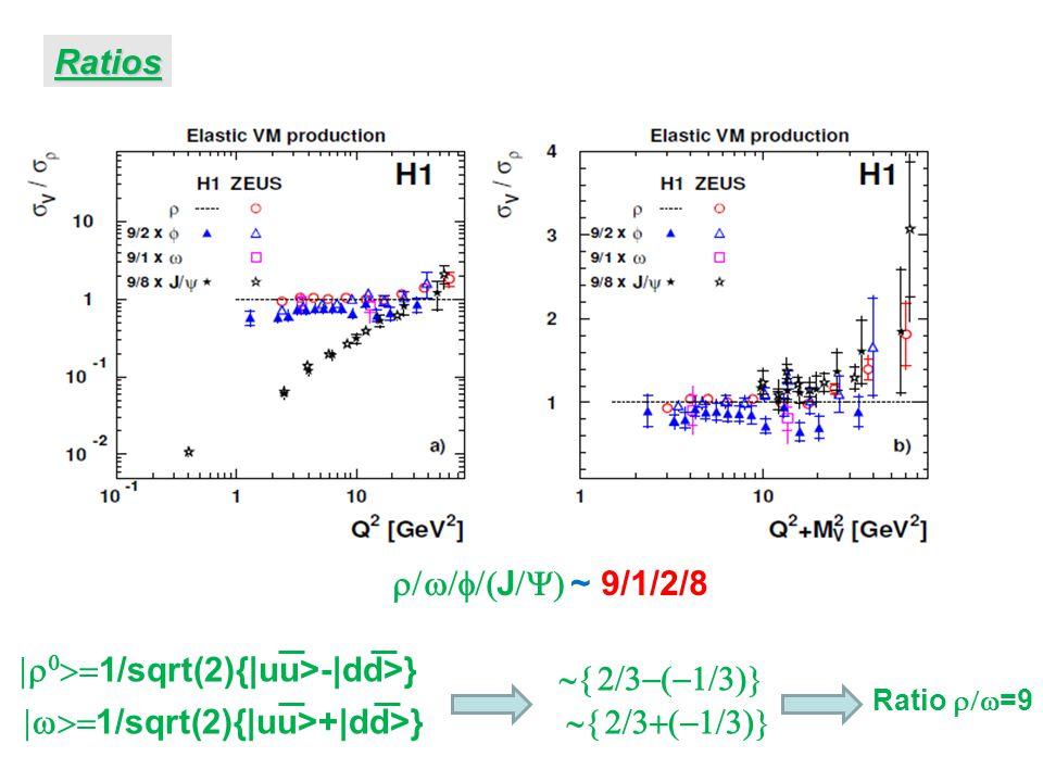 Ratios  J  ~ 9/1/2/8    1/sqrt(2){|uu>-|dd>}  1/sqrt(2){|uu>+|dd>}   Ratio  =9