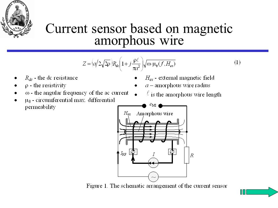 Current sensor based on magnetic amorphous wire