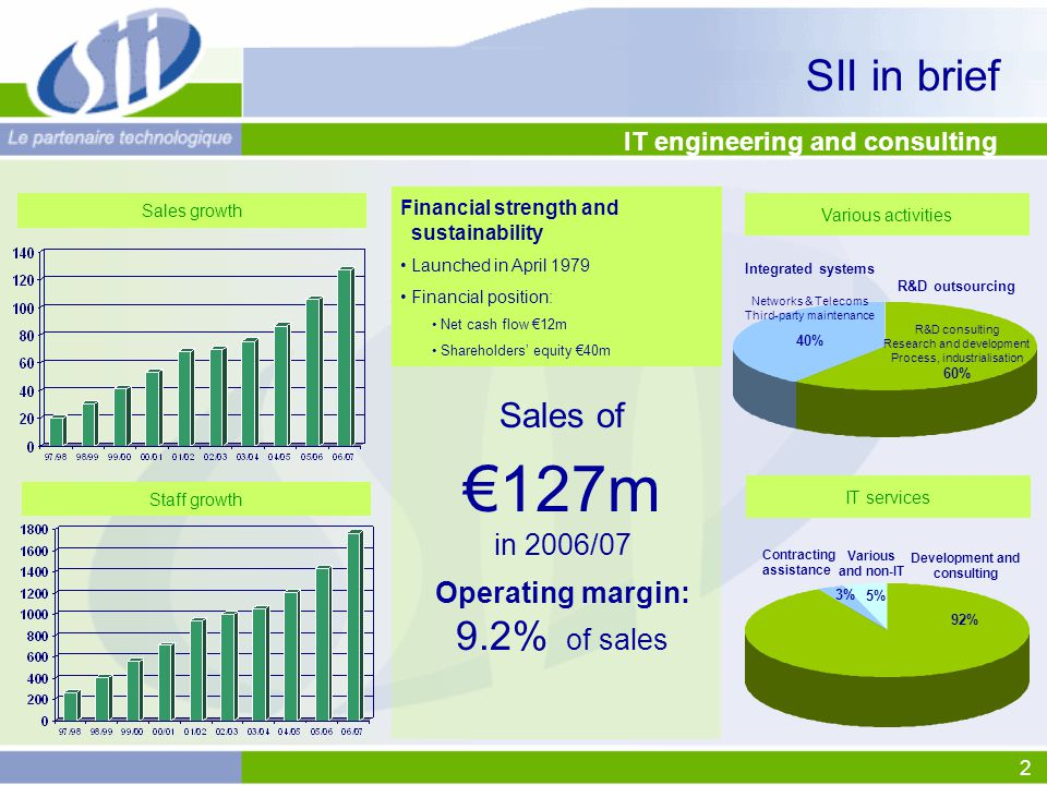 2 SII in brief Sales of €127m in 2006/07 Operating margin: 9.2% of sales Staff growth Financial strength and sustainability Launched in April 1979 Financial position: Net cash flow €12m Shareholders' equity €40m Various activities Sales growth Integrated systems Networks & Telecoms Third-party maintenance 40% R&D outsourcing R&D consulting Research and development Process, industrialisation 60% Development and consulting Contracting assistance Various and non-IT IT services IT engineering and consulting 3% 5% 92%