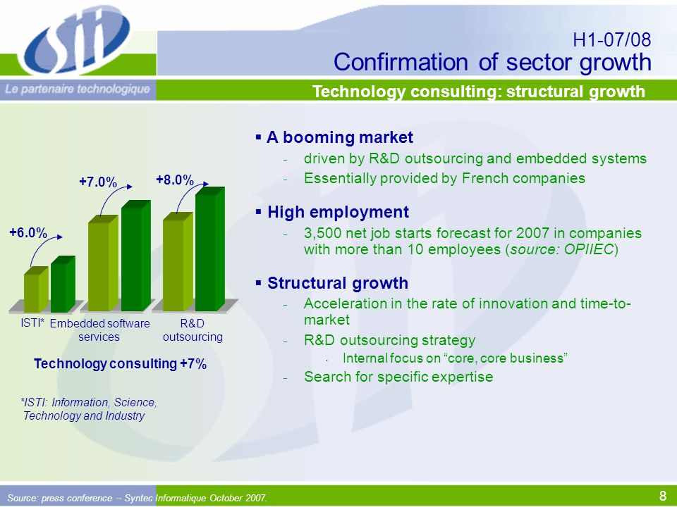 8 Technology consulting: structural growth  A booming market  driven by R&D outsourcing and embedded systems  Essentially provided by French companies  High employment  3,500 net job starts forecast for 2007 in companies with more than 10 employees (source: OPIIEC)  Structural growth  Acceleration in the rate of innovation and time-to- market  R&D outsourcing strategy Internal focus on core, core business  Search for specific expertise Technology consulting +7% +6.0% +7.0% +8.0% ISTI* Embedded software services R&D outsourcing *ISTI: Information, Science, Technology and Industry Source: press conference – Syntec Informatique October 2007.