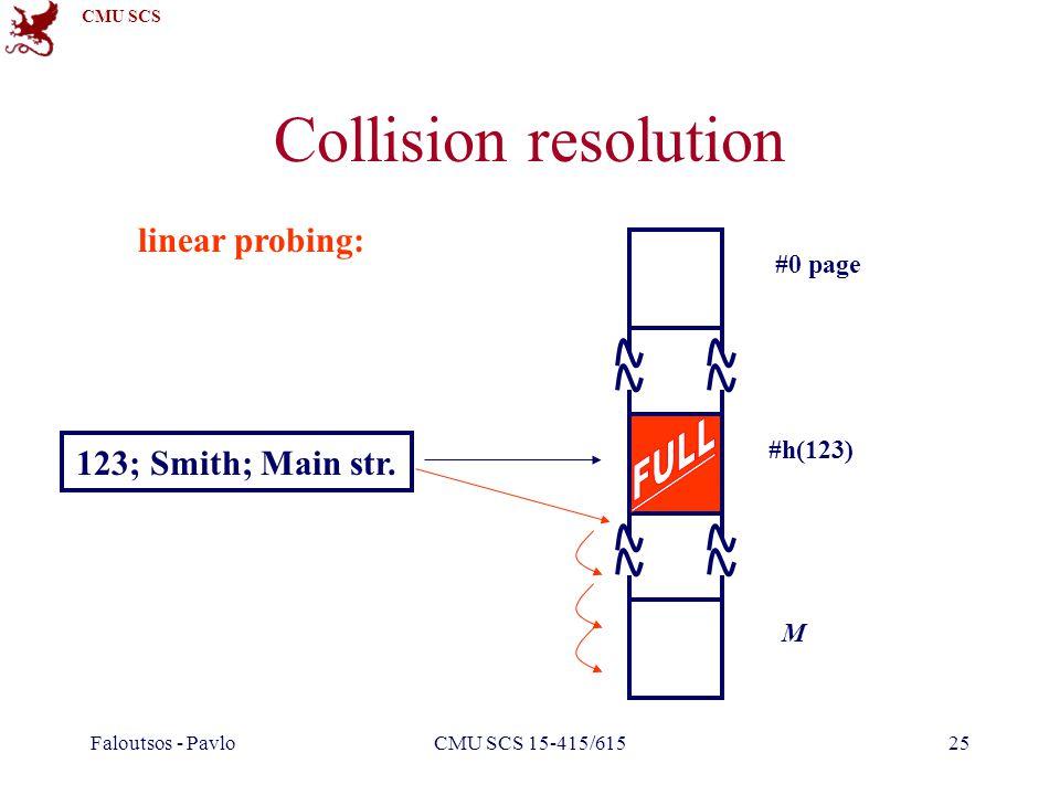 CMU SCS Faloutsos - PavloCMU SCS 15-415/61525 Collision resolution #0 page #h(123) M 123; Smith; Main str. linear probing: