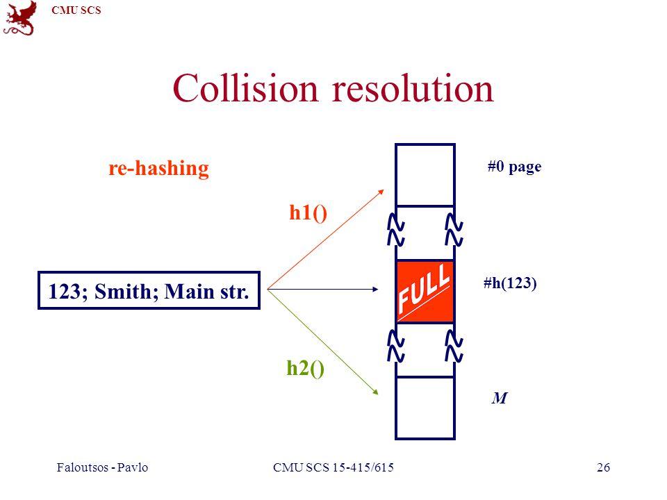 CMU SCS Faloutsos - PavloCMU SCS 15-415/61526 Collision resolution #0 page #h(123) M 123; Smith; Main str. re-hashing h1() h2()