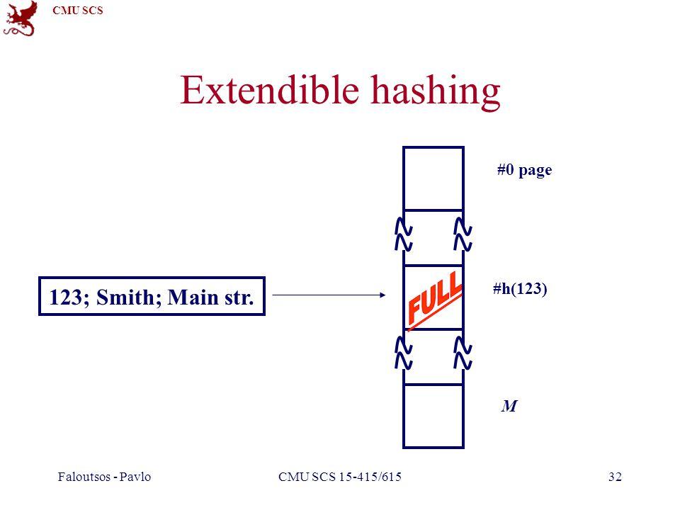 CMU SCS Faloutsos - PavloCMU SCS 15-415/61532 Extendible hashing #0 page #h(123) M 123; Smith; Main str.