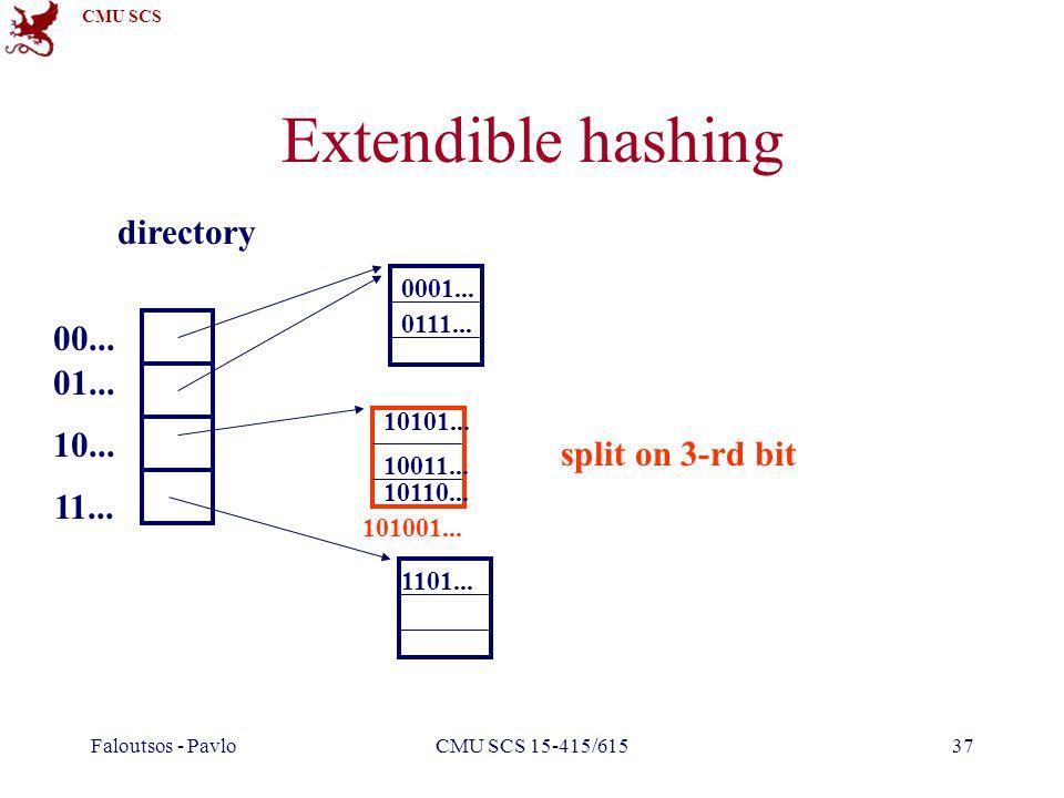 CMU SCS Faloutsos - PavloCMU SCS 15-415/61537 Extendible hashing directory 00... 01... 10... 11... 10101... 10110... 1101... 10011... 0111... 0001...